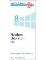 Natrium chloratum (Cloruro di sodio)